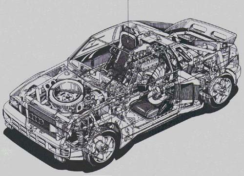 sport-quatro-mid-engine.jpg