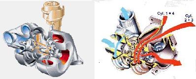 Turbos 8l y 8p