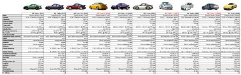 911-turbo-specs-sml.jpg