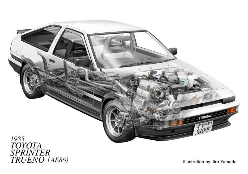 toyota corolla ae86 jap n sabe hacer coches con alma. Black Bedroom Furniture Sets. Home Design Ideas