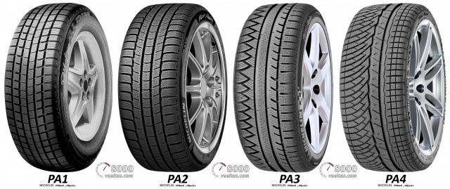 Evolución Michelin Pilot Alpin