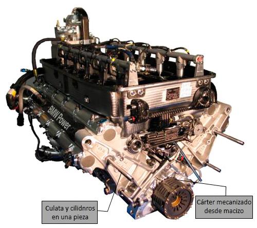 14 - Motor BMW P85